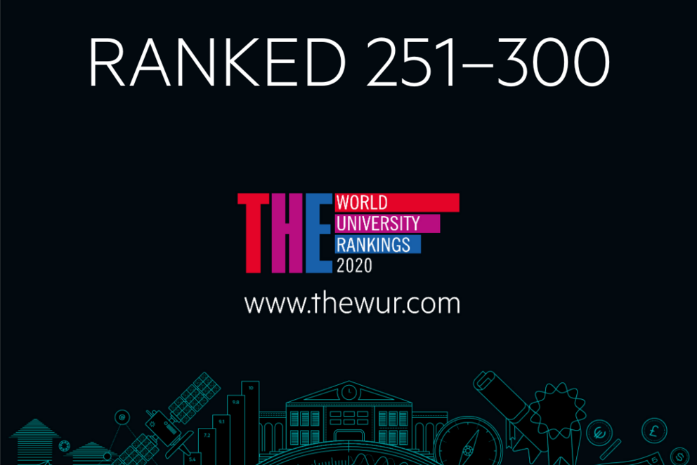 World University Ranking 2020